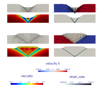 Finite element mesh, velocity, viscosity and strain rate fields in the case of extensional boundary conditions (top) and compressive boundary conditions (bottom) at t=500kyr.