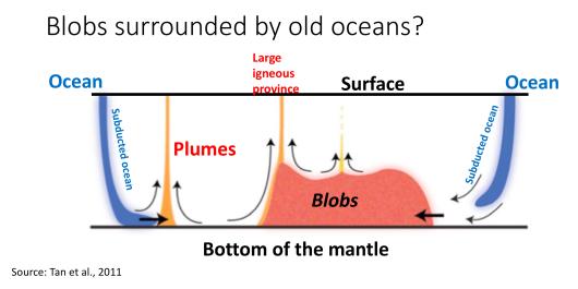 blobs_oceans