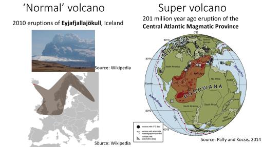 normal_v_supervolcano
