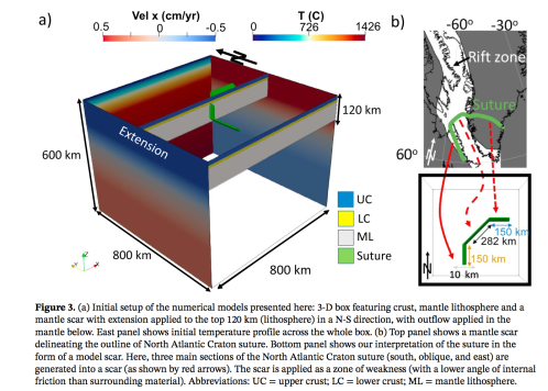 3D modelling (Tectonics)